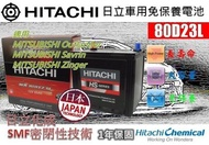 〝奔寶國際〞HITACHI電瓶80D23L適用:MITSUBISHI Outlander、Savrin、Zinger