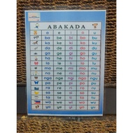 Moyo's ABAKADA laminated chart