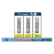 [百威電子] 液晶電視 電漿電視 萬用遙控器 PIONEER 先鋒  電視遙控器圖片區