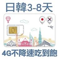【限時折百元】 日本 韓國 4G 送卡套 sim卡 免設定 無限量 吃到飽 北海道 名古屋 九州 上網 上網卡 網卡