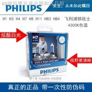 Led Headlight Led Bulbs Philips H 1 H 3 H 7 H 11 Hb 3 Hb 4 Car Headlight