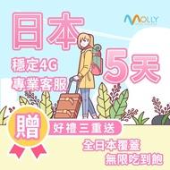 【超取免運】日本神卡 5天 4G不降速吃到飽 SoftBank 送卡套取卡針 4G 高速上網卡 SIM卡 現貨寄出