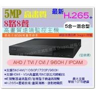 【祥龍監視器】昇銳 五合一 AHD/CVI/TVI/類比 1944P/1080P 8路 DVR 監視器 H.265+主機