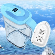 TeraHertz Water Device