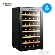 紅酒冰箱 紅酒櫃家用小型迷你恒溫酒櫃電子冷藏酒櫃JD 智慧e家