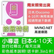 日本網卡 不降速吃到飽DOCOMO 4天5天6天7天8天 日本上網  Sim 日本sim卡 日本上網卡 8GB高速 4g