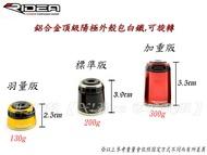 【LFM】Ridea 標準版 平衡端子 DRG XMAX 小阿魯 BWSR MSX Z1 VJR G6 AK550 勁戰五代 FNX 勁戰六代 NMAX CB650R CBR650R GSXR150 S750 DRG158 MT09 MT07 MT03 CB300R SB300 TL500 FIDDLE125