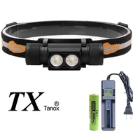 【TX特林】XML-L2迷你USB充電強亮頭燈(HD-2018-MINI)