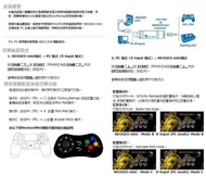 日本 Cyber日本原裝 Mini SFC 迷你版 超級任天堂 超任 專用 EVA收納硬殼包 非主