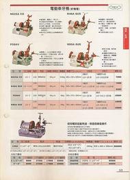 ㊣宇慶S舖㊣ REX 日本力克士 NS25A 電動車牙機