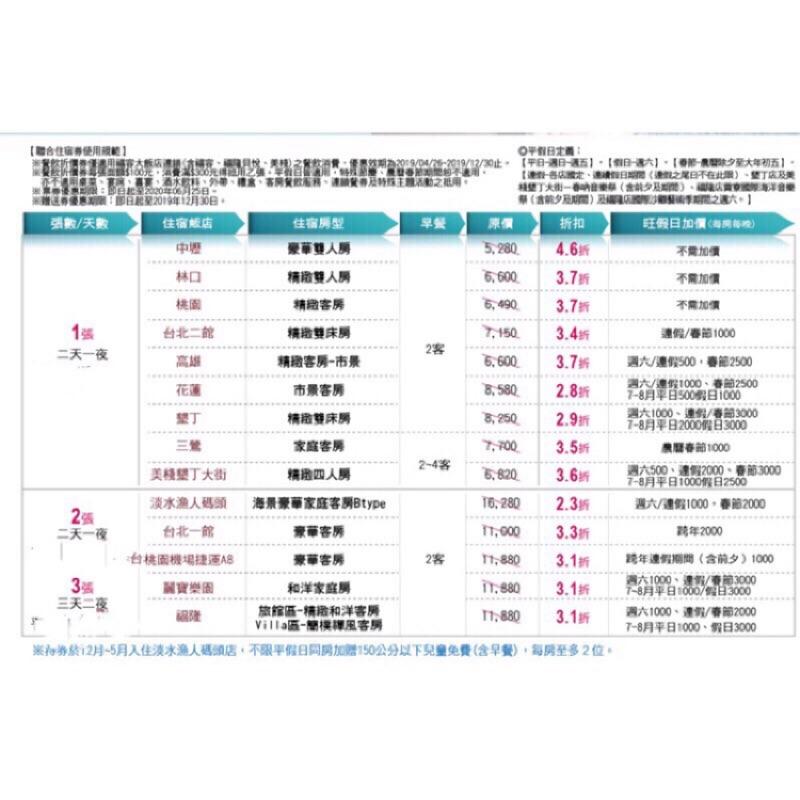 福容大飯店聯合住宿券:墾丁/福隆/林口/台北一館/台北二館/高雄/花蓮