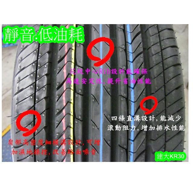 KENDA建大輪胎KR30 215/55R17~CAMRY HRV TEANA價格標示88非實際售價 洽詢優惠中