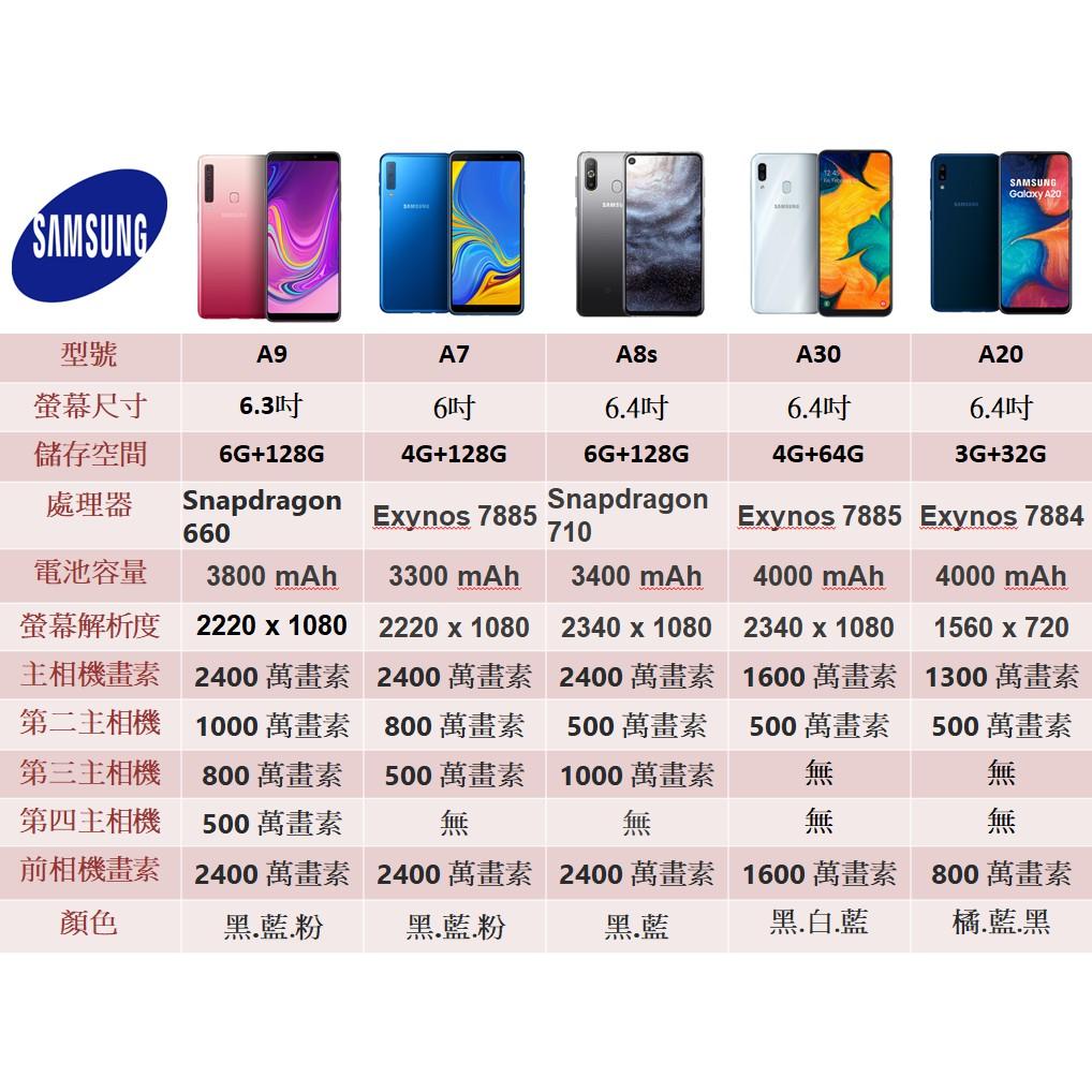 紅米 Note 7 (4GB+64GB) 空機 $5920