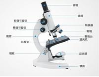 光學顯微鏡生物高倍科學實驗金相專業1600倍兒童初中生小學中學生  極客玩家  ATF
