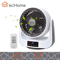 ecHome Household/Office 9 Inches Electric Air Convection Fan with Remote Control