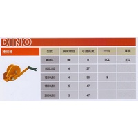 DINO 1800LBS手搖捲揚機(附煞車) 手動絞盤 手搖吊車 鋼索式 手動捲揚機 捲揚機 捲線機 手搖絞線器 捲揚器