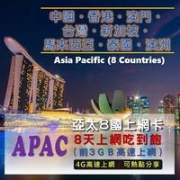 免設定 泰國8天3GB上網吃到飽 泰國上網卡 中國大陸 香港 澳門 新加坡 台灣 馬來西亞 澳洲網路SIM卡 出國漫遊卡