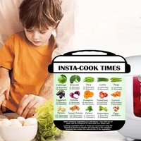 ☞NL 3pcs Pressure Cooker Cooking Schedule Magnetic Memo Sticker for Instant Pot