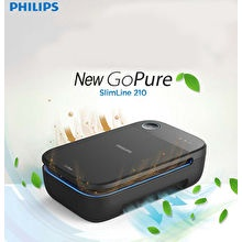 Philips Go Pure Compact 100 Air Purifiers