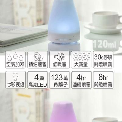 【ANDZEN】日系風格香氛負離子水氧機(AZ-1008)