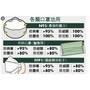 FFP1 N95碗型活性碳口罩 #歐規 #單個 #N95 #FFP1 #防疫 #口罩 #武漢 #SARS