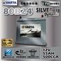 VARTA T-110 80B24 EFB 銀合金電池 怠速熄火車款適用 免加水 2倍循環壽命 堅固耐用長壽