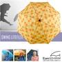 【德國 EuroSCHIRM】全世界最強的雨傘!SWING LITEFLEX 戶外專用直把傘(超輕量207g)/堅韌/附收納袋_W2L6 方格黃
