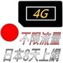 【日本8天】4G 不限流量 不降速吃到飽 日本上網卡 日本網卡 日本 上網 DOCOMO