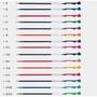 +富福里+ PILOT百樂 HI-TEC-C coleto 變芯筆芯 0.3/0.4/0.5各有15色 變心筆 筆蕊
