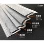 現貨😷台灣康匠 #成人活性碳口罩 #四層 #現貨50盒