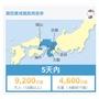 日本JR鐵道「關西廣域周遊券 5日」實體券免兌換! 現貨兩張以上優惠價、滿額免運、可刷卡付款。