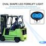 🌟SK🌟20W工作燈橢圓形led叉車燈藍光