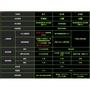 亞太 11 亞太11 亞太 168 吃到飽 申辦至11/30 雙11 序號 門號