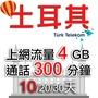 土耳其 TURK Telckom網卡 通話/上網 4GB流量 土耳其網卡/土耳其上網卡/土耳其網路卡/土耳其網路吃到飽