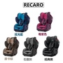 【現貨】RECARO-Young Sport Hero成長型汽座