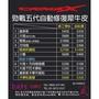 【凱威車藝】YAMAHA CYGNUS-X 勁戰 五代 燈具防護組 保護貼 犀牛皮 自動修復膜