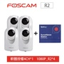 FOSCAM R2x4 SYNOLOGY軟體授權4CHx1
