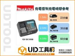 @UD工具網@牧田Makita DC10SB 12V鋰電池充電器 適用BL1021 BL1041 快速充電 冷卻系統